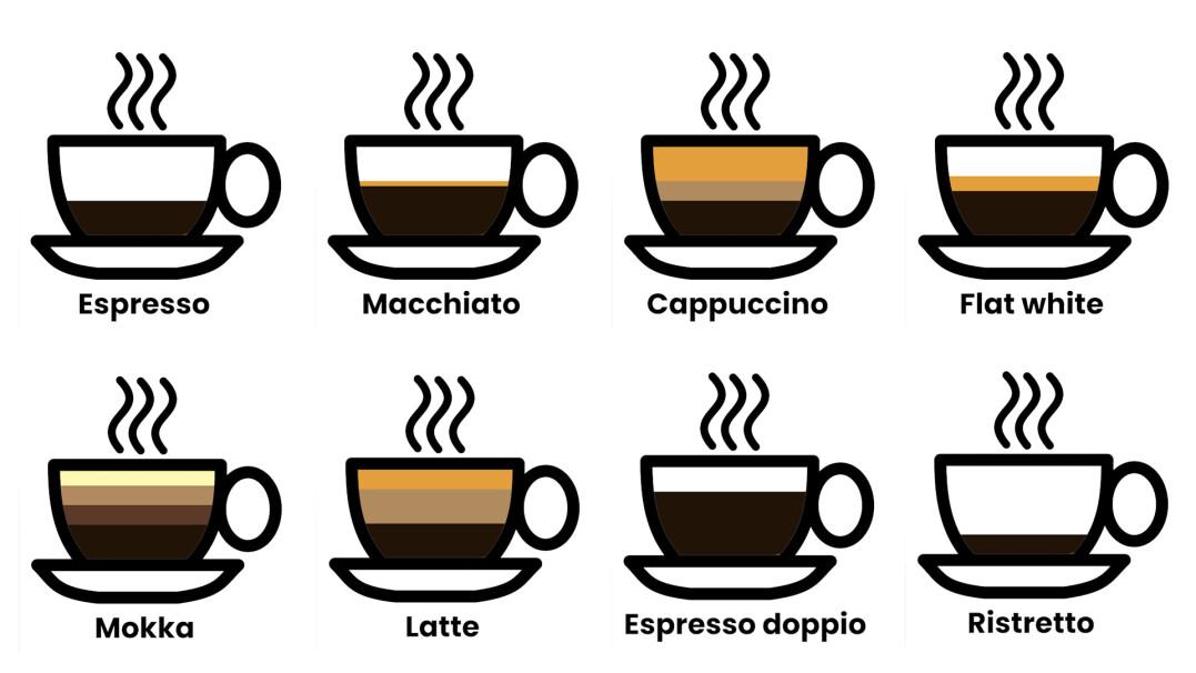 Zobacz, co wyróżnia rodzaje kawy