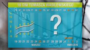 Prognoza pogody na 16 dni: małe szanse na ciepłe święta