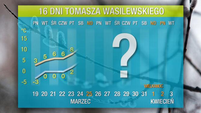 Prognoza pogody na 16 dni: <br />małe szanse na ciepłe święta