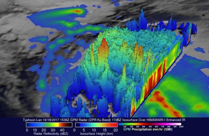 Model opdów podczas tajfunu LAN (NASA/JAXA, Hal Pierce)