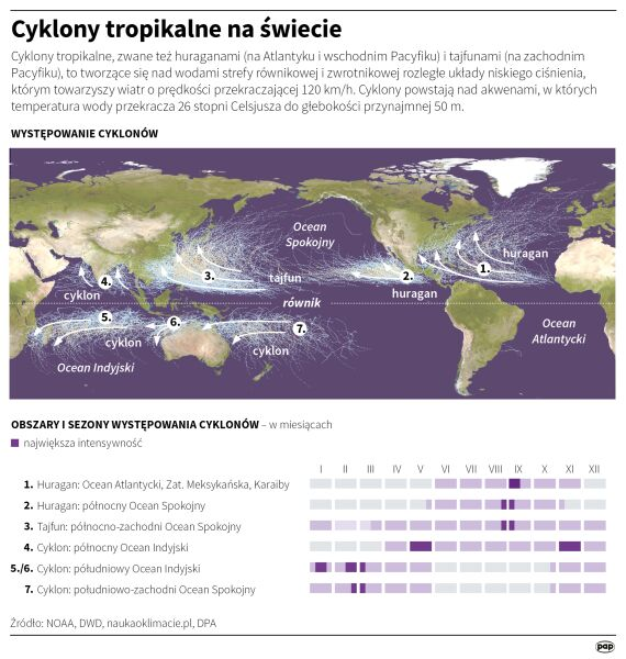 Cyklony tropikalne na świecie (Małgorzata Latos/PAP)